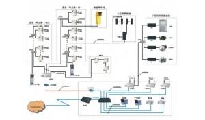 楼宇智能化工程技术