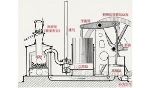 电厂热能动力装置