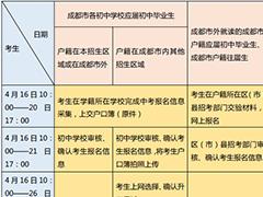 2020年中考报名_中考报名热点_成都市中考报名问答