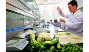 农产品质量检测