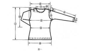 服装制版与工艺