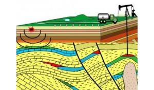 油气地质勘探技术